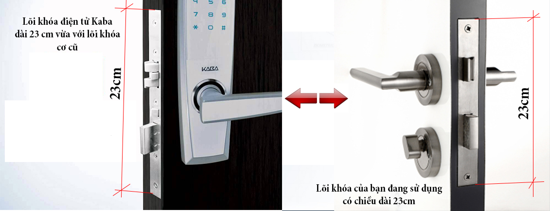 Cách lựa chọn mua ổ khóa điện tử
