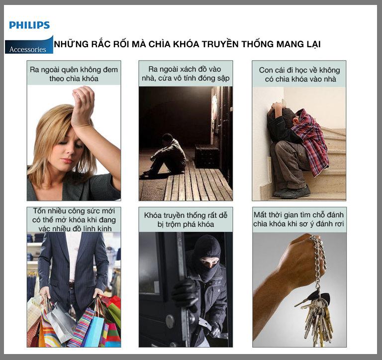 Khóa vân tay Philips thương hiệu đến từ nước Đức