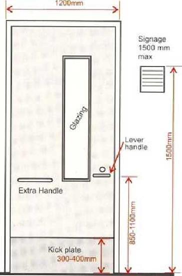 Hướng dẫn lắp đặt kích thước chiều cao tay nắm của khóa điện tử và khóa tay gạt