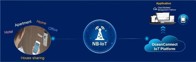 Anh cả làng công nghệ Huewei bắt tay hợp tác phát triển công nghệ NB-IoT với Dessmann