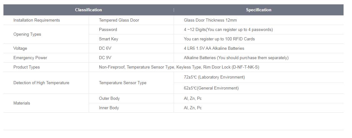 Khóa điện tử cửa kính H-gang Sync TG330