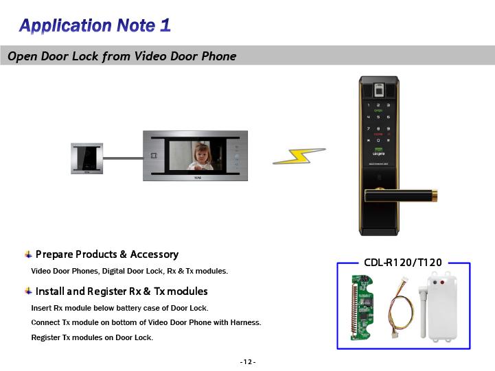 Khóa cửa thẻ từ Locpro M120B3