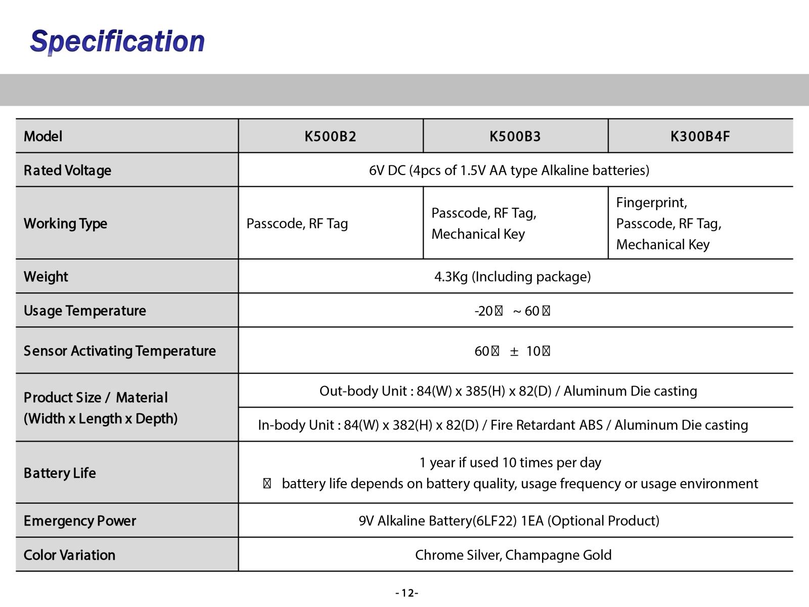 Khóa điện tử Locpro K500 Mobile