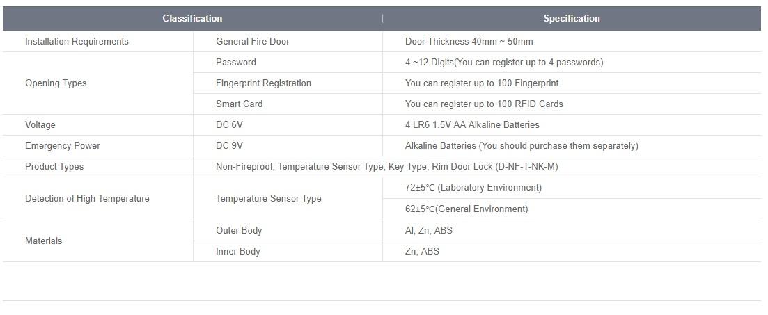 Khóa vân tay H-GANG SYNC TM902-KV
