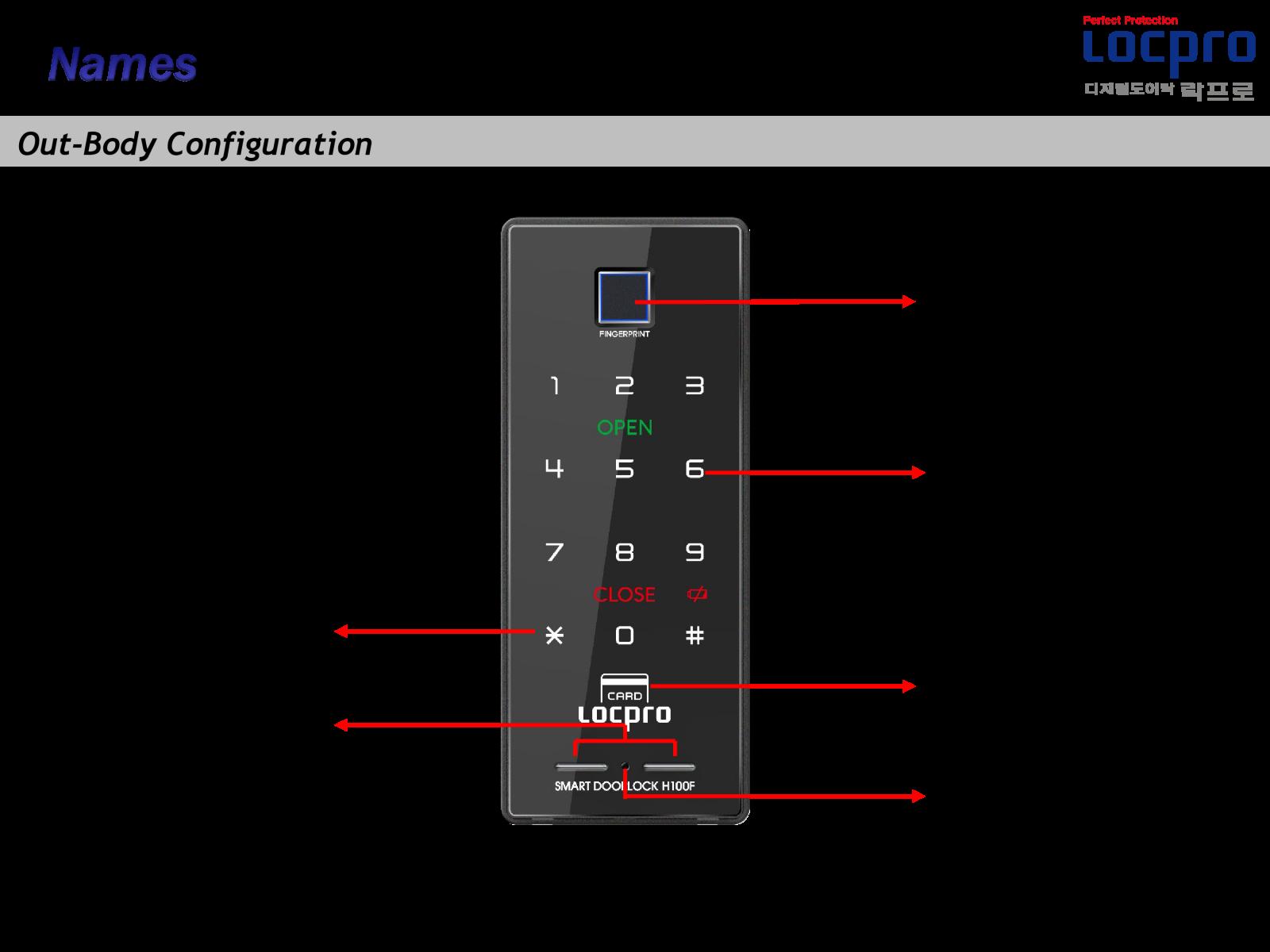 Khóa thẻ từ Locpro H100S