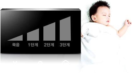 Samsung SHS-2920