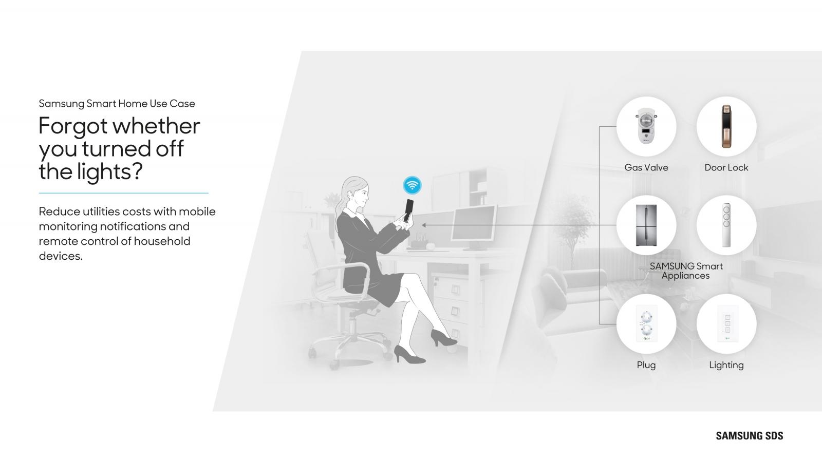 Dịch vụ IoT của Samsung SDS